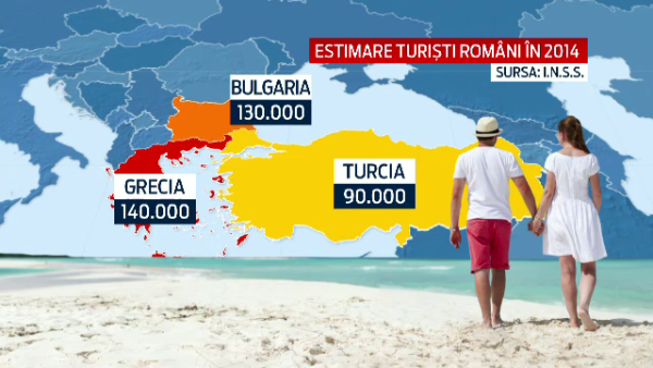 top destinatii de vacanta in 2014